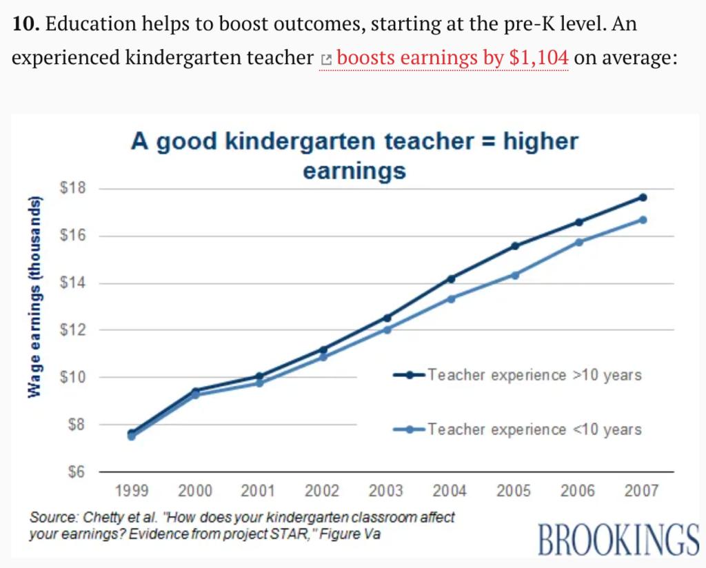 Grumble Services Blog: Kindergarten matters